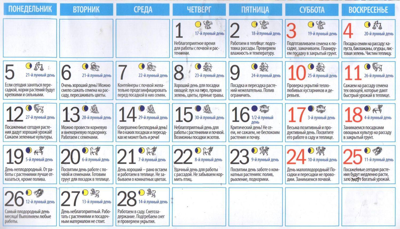 Лунный посевной календарь на февраль 2018 года