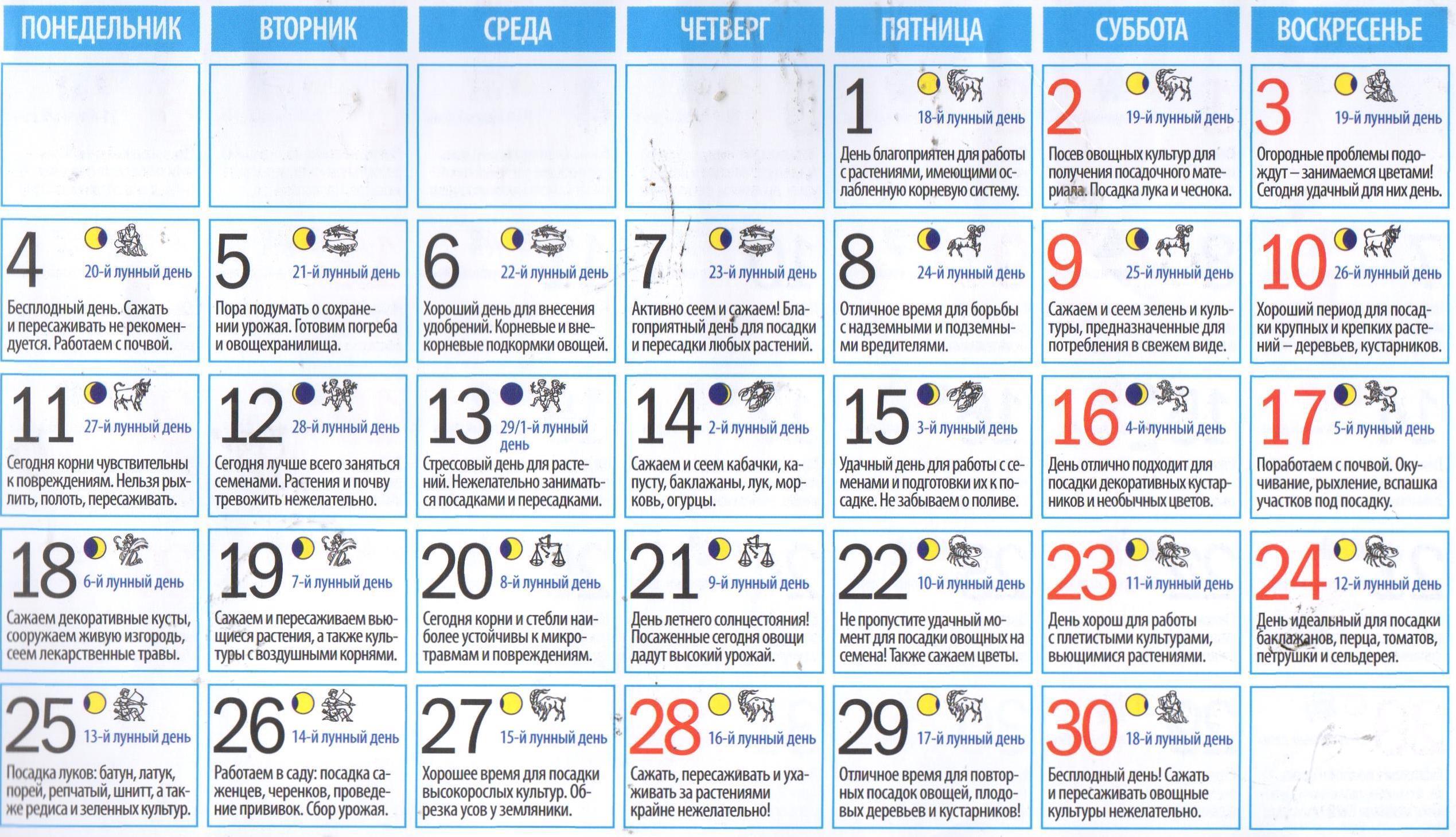 Таблица лунного календаря на июнь 2018