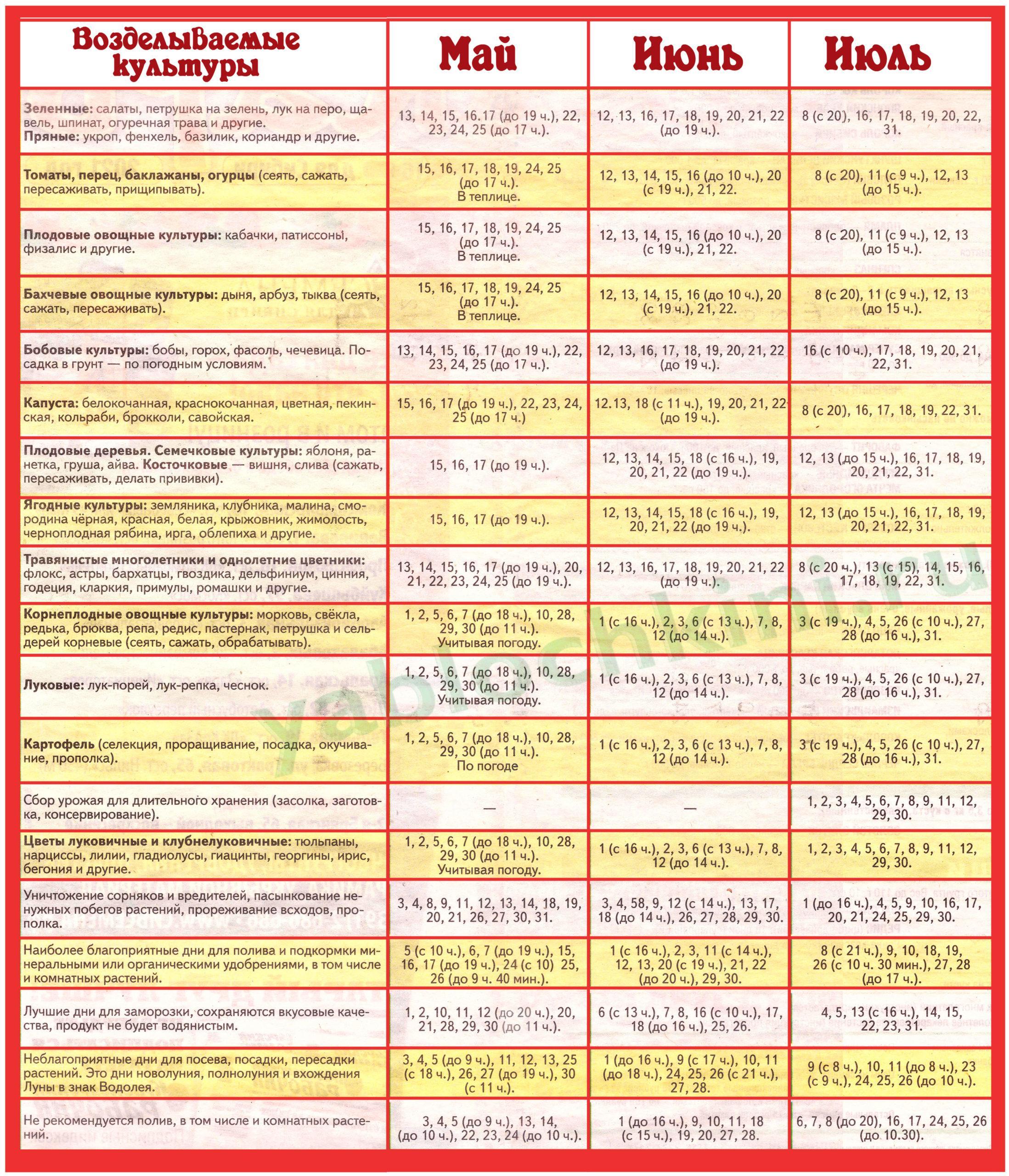 Лунный календарь для Сибири на 2021 год (май-июль)
