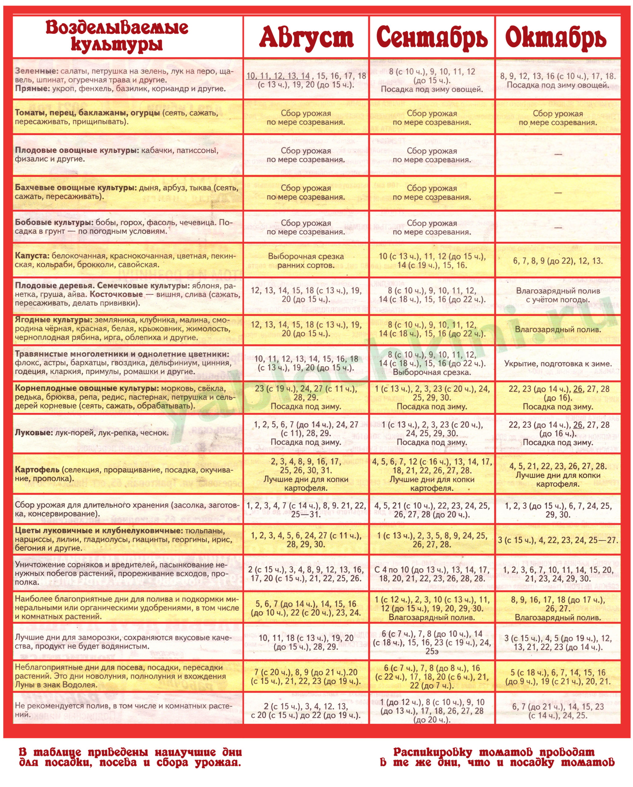 Лунный календарь для Сибири на 2021 год (август-октябрь)