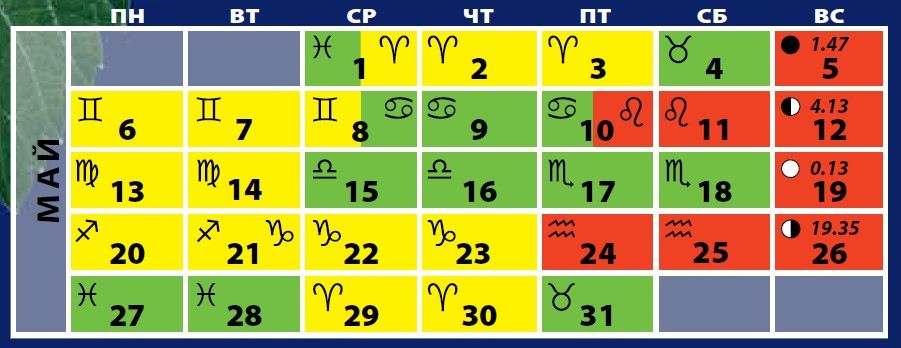Таблица лунного календаря на май 2019